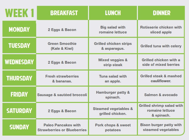 Sample Meal Plan For Fast Weight Loss - Weight Loss & Diet ...